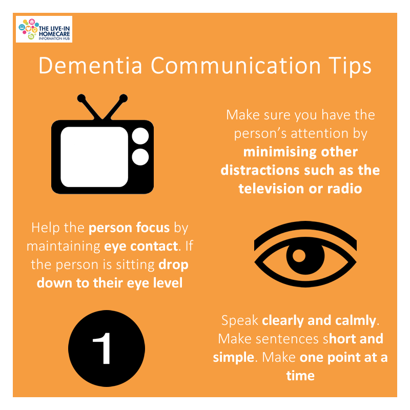 Dementia Communication Tips...