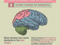 8 Different types of dementia
