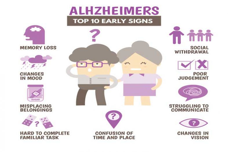 The Difficulties of Living with Dementia - Marsha Explains